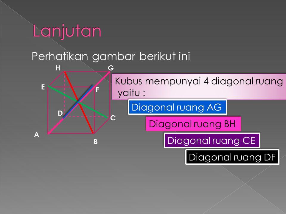 Perhatikan gambar berikut ini Kubus mempunyai 4 diagonal ruang yaitu : Kubus mempunyai 4 diagonal ruang yaitu : B A C D E F GH Diagonal ruang AG Diago