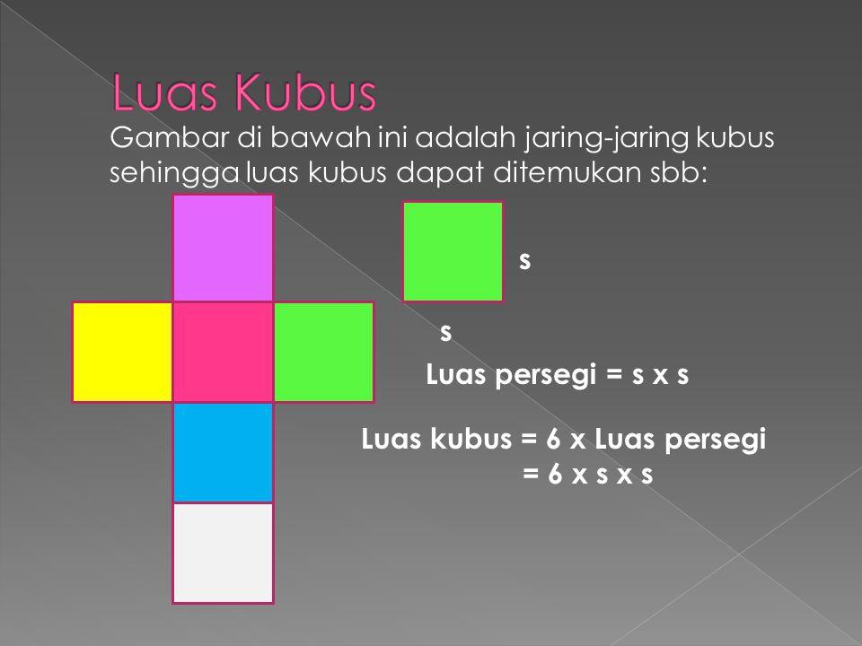 Gambar di bawah ini adalah jaring-jaring kubus sehingga luas kubus dapat ditemukan sbb: s s Luas persegi = s x s Luas kubus = 6 x Luas persegi = 6 x s