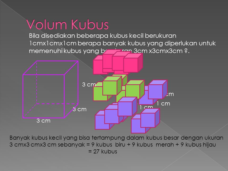 3 cm 1 cm Banyak kubus kecil yang bisa tertampung dalam kubus besar dengan ukuran 3 cmx3 cmx3 cm sebanyak = 9 kubus biru + 9 kubus merah + 9 kubus hij