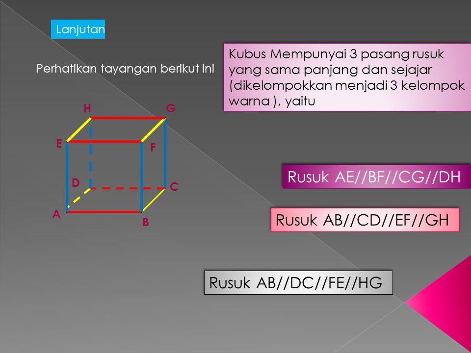 Lanjutan Kubus Mempunyai 3 pasang rusuk yang sama panjang dan sejajar (dikelompokkan menjadi 3 kelompok warna ), yaitu Rusuk AB//CD//EF//GH Rusuk AE//