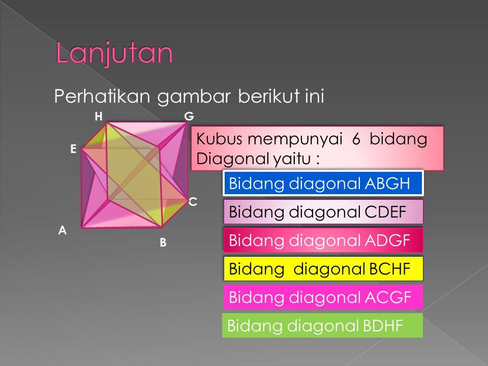 Perhatikan gambar berikut ini Kubus mempunyai 4 diagonal ruang yaitu : Kubus mempunyai 4 diagonal ruang yaitu : B A C D E F GH Diagonal ruang AG Diagonal ruang BH Diagonal ruang CE Diagonal ruang DF