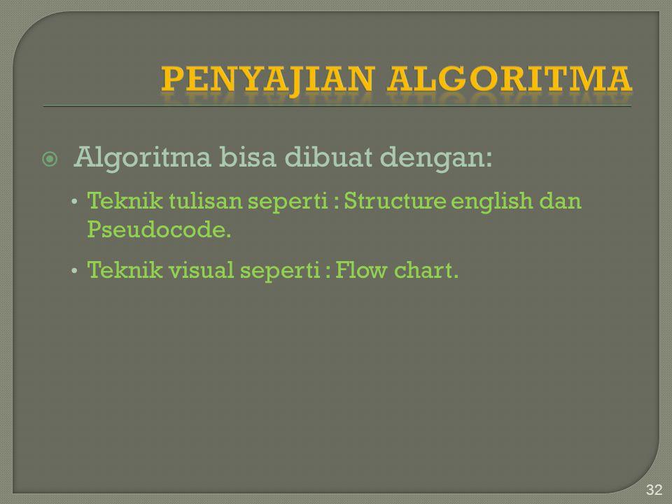 AAlgoritma bisa dibuat dengan: Teknik tulisan seperti : Structure english dan Pseudocode. Teknik visual seperti : Flow chart. 32