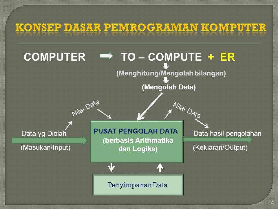 4 Penyimpanan Data PUSAT PENGOLAH DATA (berbasis Arithmatika dan Logika) Data yg Diolah (Masukan/Input) Data hasil pengolahan (Keluaran/Output) Nilai