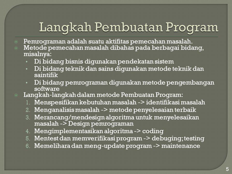  Pemrograman adalah suatu aktifitas pemecahan masalah.  Metode pemecahan masalah dibahas pada berbagai bidang, misalnya: Di bidang bisnis digunakan