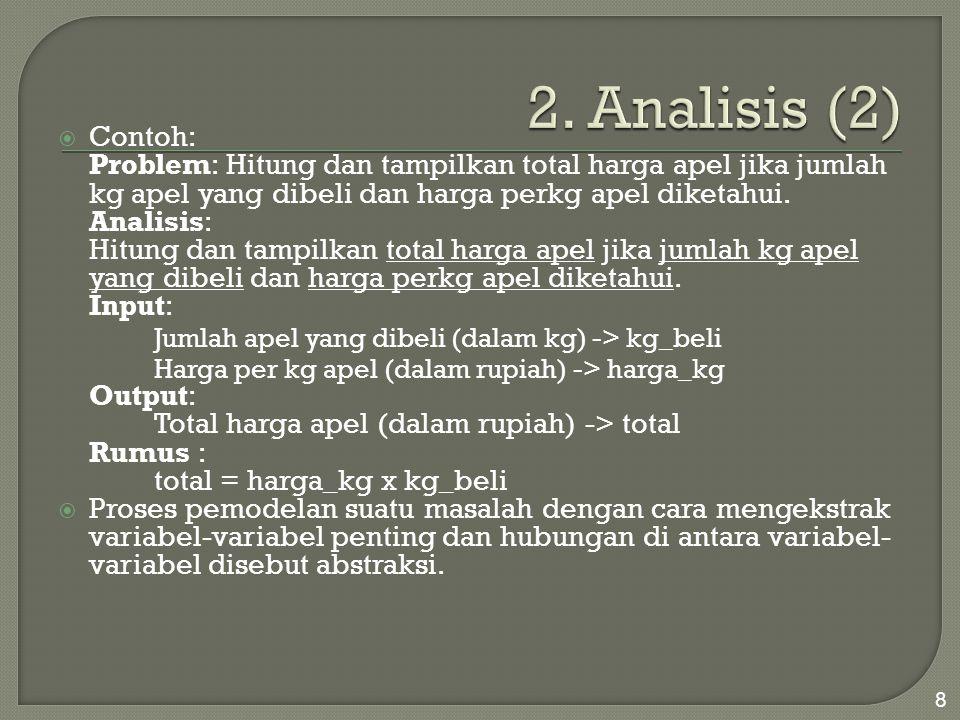 29 DEFINISI MASALAH MEMBUAT MODEL RANCANG ALGORITMA TULIS PROGRAM COMPILE Sintak Err Executable code: => Run Output Err DOKUMEN TASI