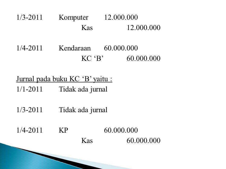 1/3-2011Komputer12.000.000 Kas12.000.000 1/4-2011Kendaraan60.000.000 KC 'B'60.000.000 Jurnal pada buku KC 'B' yaitu : 1/1-2011Tidak ada jurnal 1/3-201