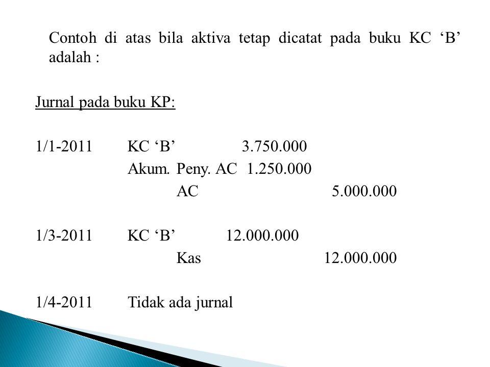 Contoh di atas bila aktiva tetap dicatat pada buku KC 'B' adalah : Jurnal pada buku KP: 1/1-2011KC 'B' 3.750.000 Akum. Peny. AC 1.250.000 AC 5.000.000