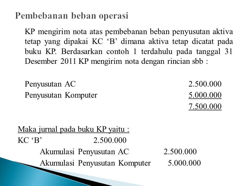 KP mengirim nota atas pembebanan beban penyusutan aktiva tetap yang dipakai KC 'B' dimana aktiva tetap dicatat pada buku KP. Berdasarkan contoh 1 terd