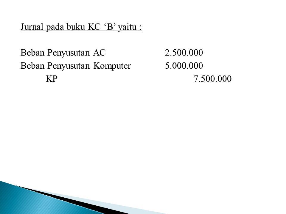 Jurnal pada buku KC 'B' yaitu : Beban Penyusutan AC 2.500.000 Beban Penyusutan Komputer 5.000.000 KP 7.500.000