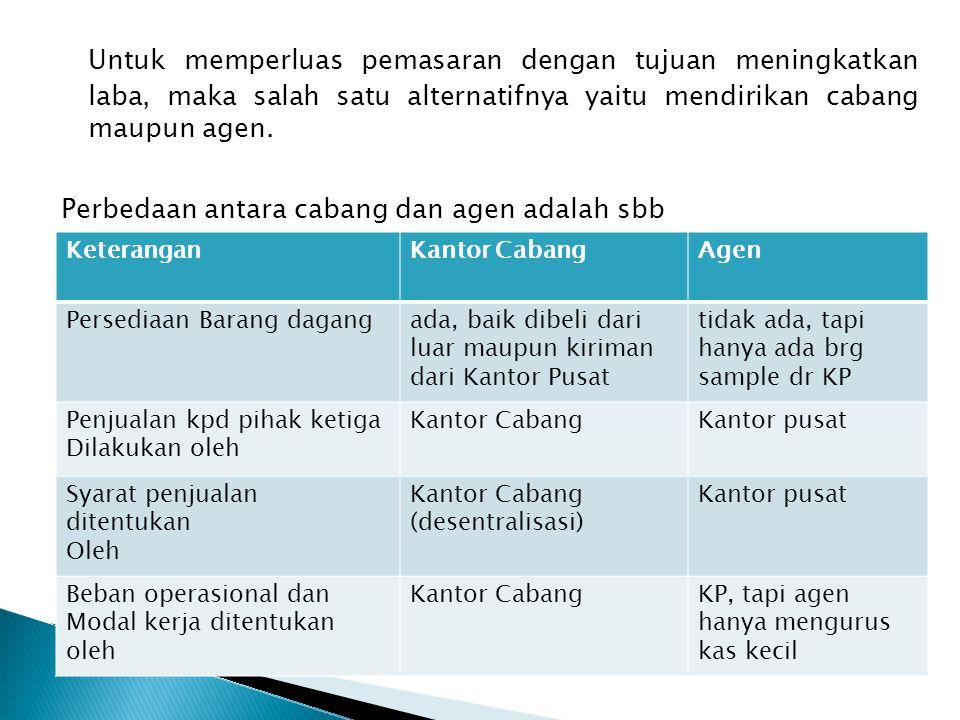 Jurnal pada buku Kontor Cabang 'B' Pengiriman BD dari KP42.000.000 Kantor Pusat42.000.000 C.