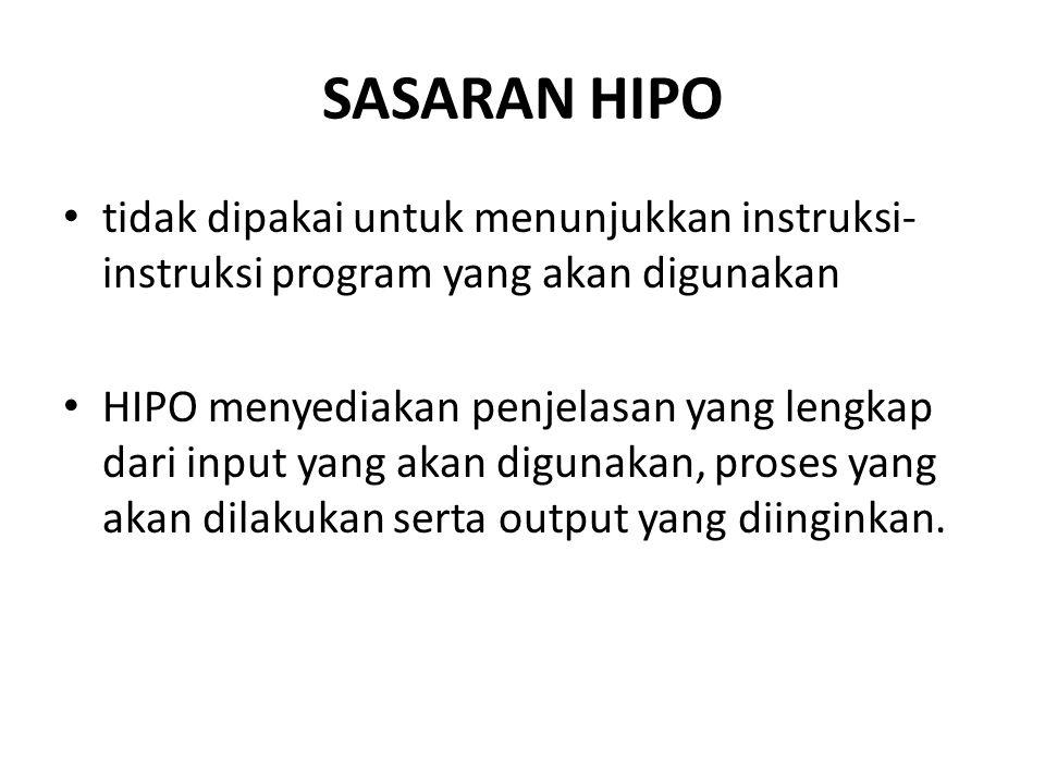 SASARAN HIPO tidak dipakai untuk menunjukkan instruksi- instruksi program yang akan digunakan HIPO menyediakan penjelasan yang lengkap dari input yang akan digunakan, proses yang akan dilakukan serta output yang diinginkan.