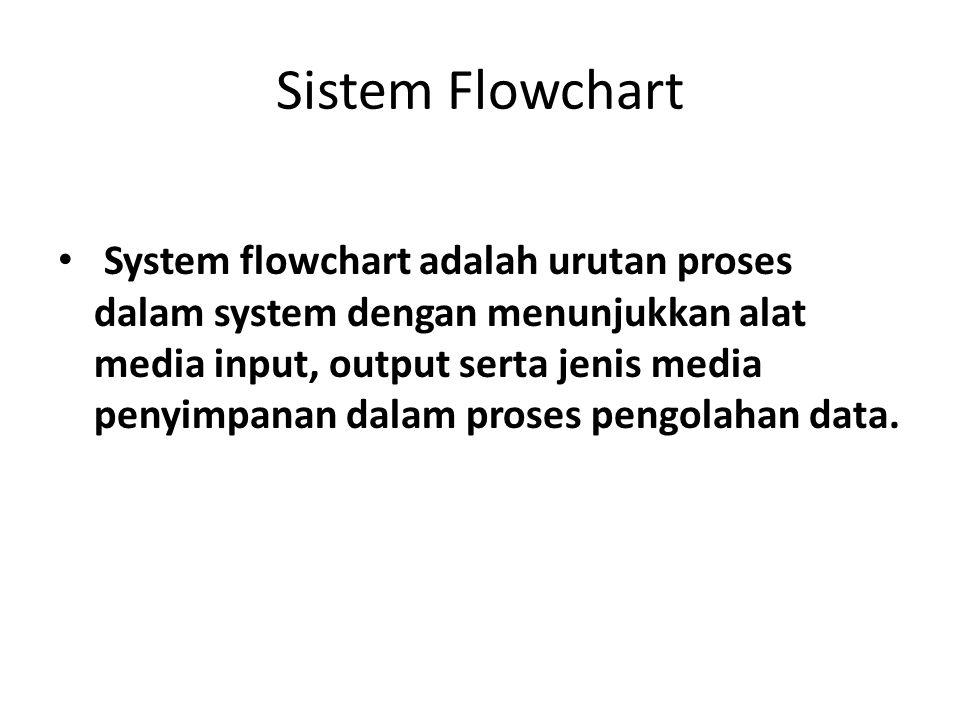 Sistem Flowchart System flowchart adalah urutan proses dalam system dengan menunjukkan alat media input, output serta jenis media penyimpanan dalam pr