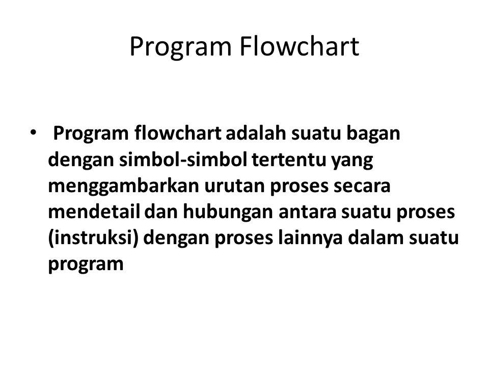 Program Flowchart Program flowchart adalah suatu bagan dengan simbol-simbol tertentu yang menggambarkan urutan proses secara mendetail dan hubungan antara suatu proses (instruksi) dengan proses lainnya dalam suatu program