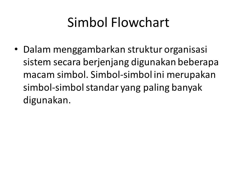 Simbol Flowchart Dalam menggambarkan struktur organisasi sistem secara berjenjang digunakan beberapa macam simbol. Simbol-simbol ini merupakan simbol-