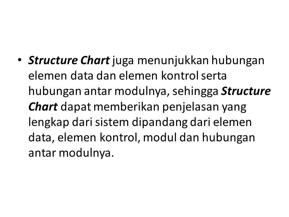 Structure Chart juga menunjukkan hubungan elemen data dan elemen kontrol serta hubungan antar modulnya, sehingga Structure Chart dapat memberikan penj