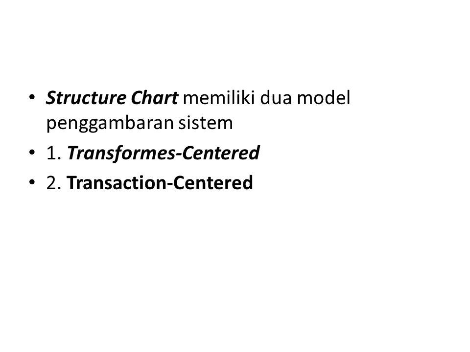 Structure Chart memiliki dua model penggambaran sistem 1. Transformes-Centered 2. Transaction-Centered