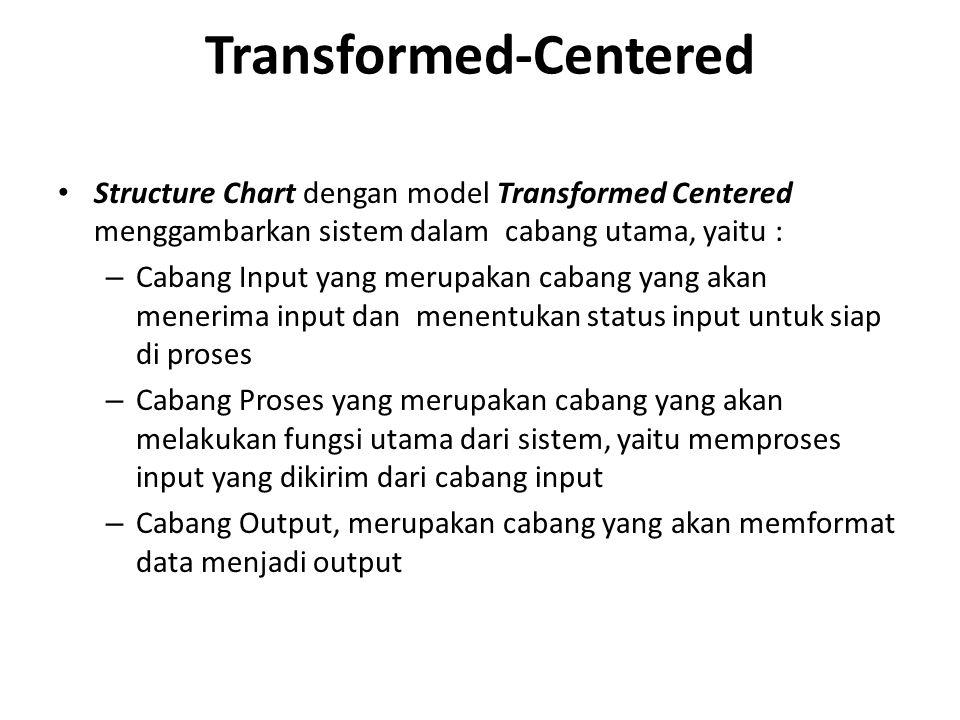 Transformed-Centered Structure Chart dengan model Transformed Centered menggambarkan sistem dalam cabang utama, yaitu : – Cabang Input yang merupakan cabang yang akan menerima input dan menentukan status input untuk siap di proses – Cabang Proses yang merupakan cabang yang akan melakukan fungsi utama dari sistem, yaitu memproses input yang dikirim dari cabang input – Cabang Output, merupakan cabang yang akan memformat data menjadi output