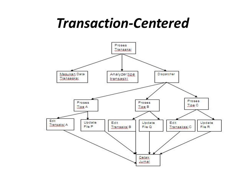 Transaction-Centered