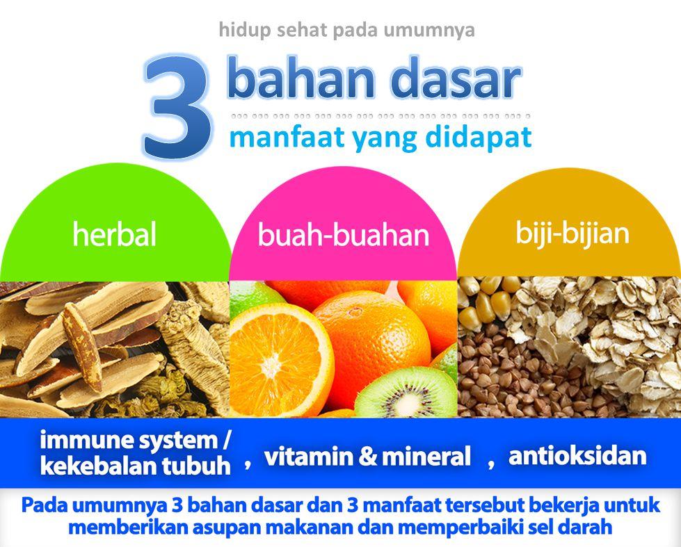 hidup sehat pada umumnya manfaat yang didapat
