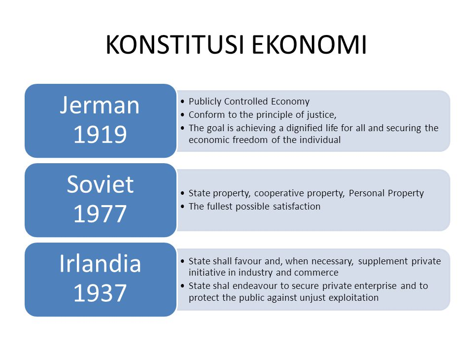 KONSTITUSI EKONOMI Publicly Controlled Economy Conform to the principle of justice, The goal is achieving a dignified life for all and securing the economic freedom of the individual Jerman 1919 State property, cooperative property, Personal Property The fullest possible satisfaction Soviet 1977 State shall favour and, when necessary, supplement private initiative in industry and commerce State shal endeavour to secure private enterprise and to protect the public against unjust exploitation Irlandia 1937