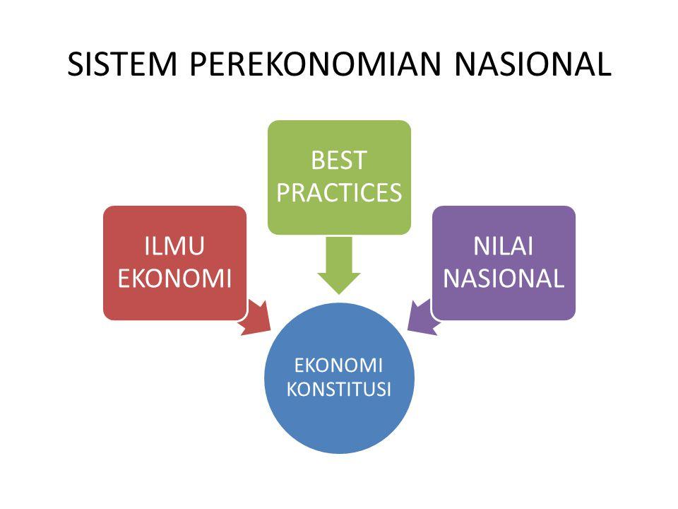 SISTEM PEREKONOMIAN NASIONAL EKONOMI KONSTITUSI ILMU EKONOMI BEST PRACTICES NILAI NASIONAL