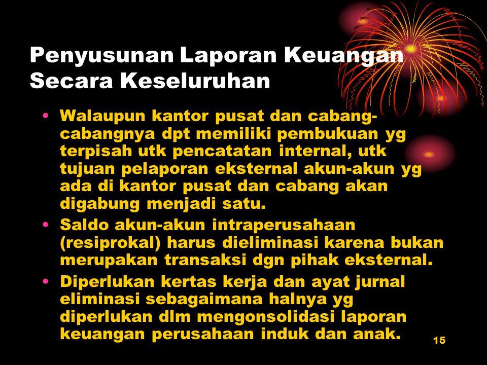 Cabang – Tanjung Pinang Neraca Per 31 Desember 2000 (dalam Ribuan Rp) Kas 14.000Hutang Dagang 8.000 Piutang Dagang 48.800Beban ymh dibayar 2.400 Peny.