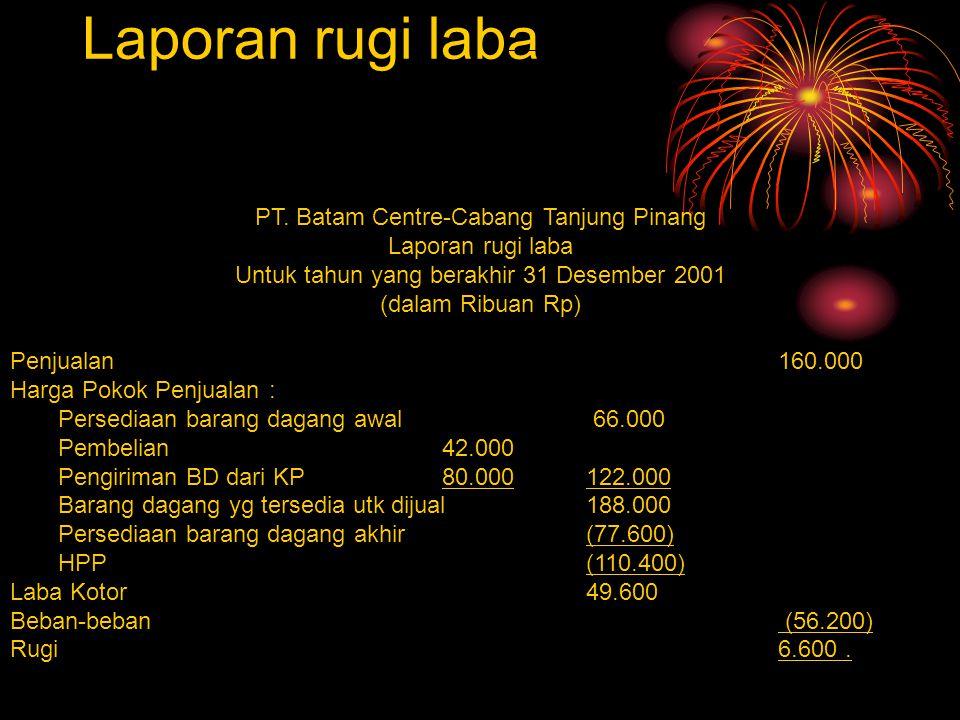 Laporan rugi laba PT. Batam Centre-Cabang Tanjung Pinang Laporan rugi laba Untuk tahun yang berakhir 31 Desember 2001 (dalam Ribuan Rp) Penjualan160.0