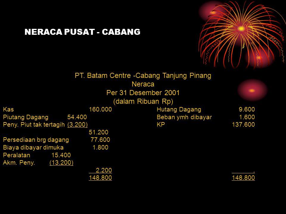NERACA PUSAT - CABANG PT. Batam Centre -Cabang Tanjung Pinang Neraca Per 31 Desember 2001 (dalam Ribuan Rp) Kas160.000Hutang Dagang 9.600 Piutang Daga