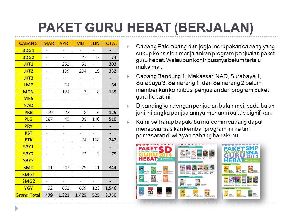 PAKET GURU HEBAT (BERJALAN)  Cabang Palembang dan jogja merupakan cabang yang cukup konsisten menjalankan program penjualan paket guru hebat. Walaupu