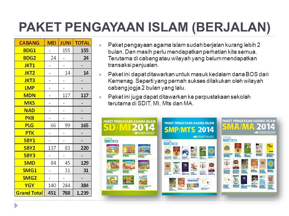 PAKET PENGAYAAN ISLAM (BERJALAN)  Paket pengayaan agama islam sudah berjalan kurang lebih 2 bulan. Dan masih perlu mendapatkan perhatian kita semua.