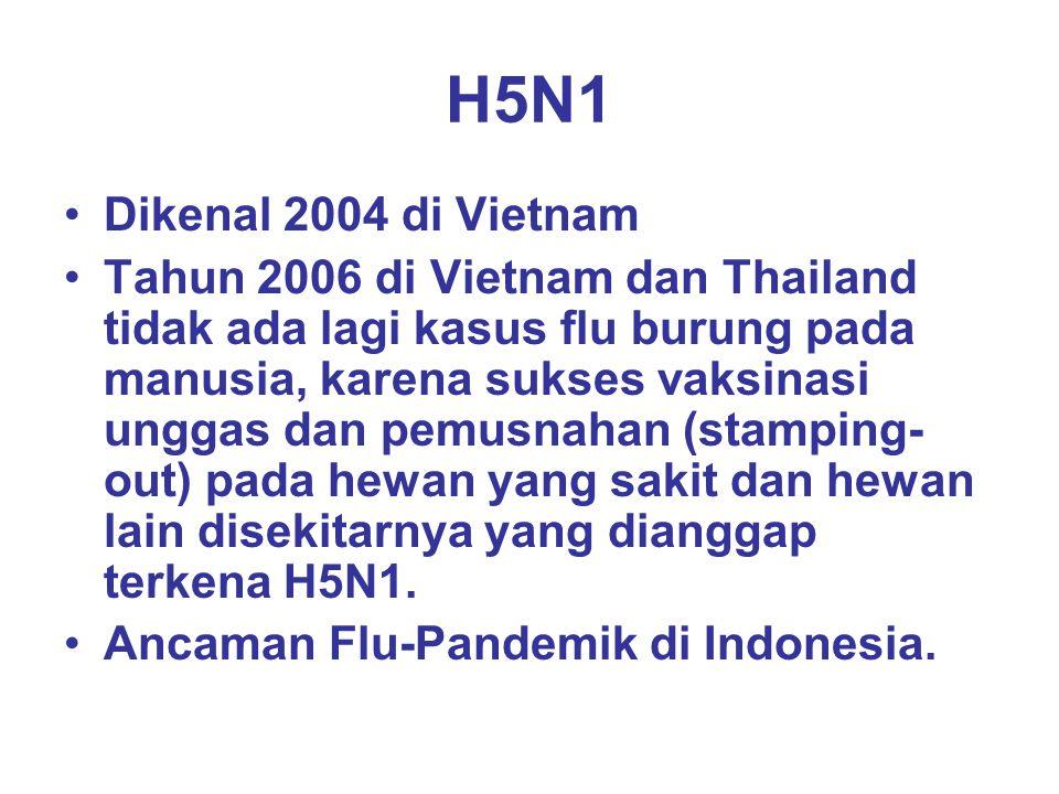 H5N1 Dikenal 2004 di Vietnam Tahun 2006 di Vietnam dan Thailand tidak ada lagi kasus flu burung pada manusia, karena sukses vaksinasi unggas dan pemus