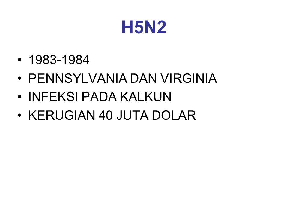 H5N2 1983-1984 PENNSYLVANIA DAN VIRGINIA INFEKSI PADA KALKUN KERUGIAN 40 JUTA DOLAR