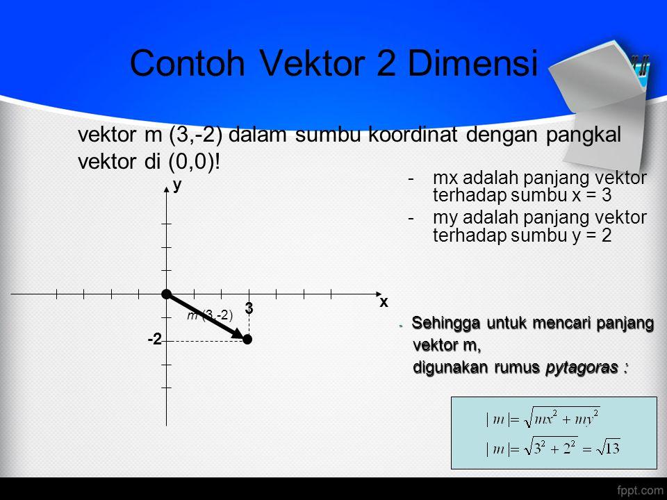 Contoh Vektor 2 Dimensi vektor m (3,-2) dalam sumbu koordinat dengan pangkal vektor di (0,0).