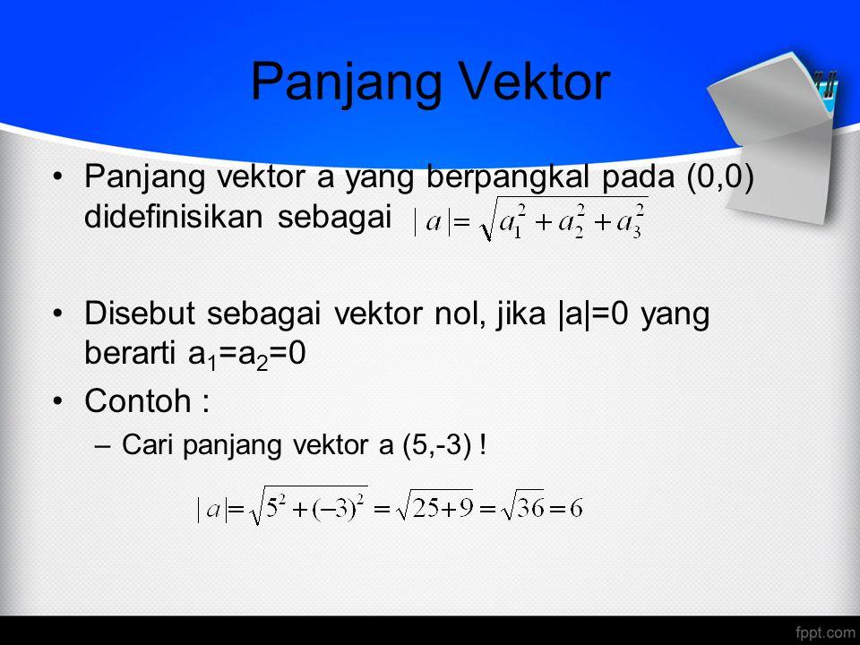 Panjang Vektor Panjang vektor a yang berpangkal pada (0,0) didefinisikan sebagai Disebut sebagai vektor nol, jika |a|=0 yang berarti a 1 =a 2 =0 Contoh : –Cari panjang vektor a (5,-3) !