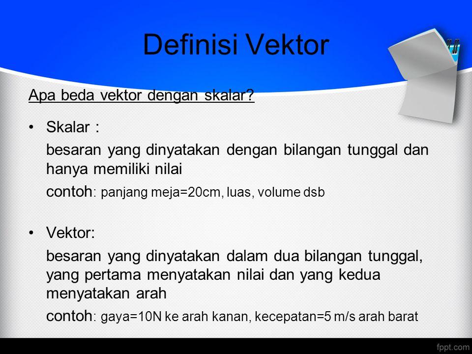 Deklarasi Vektor Karena titik pangkkal P dan titik ujung Q maka vektor disebut sebagai vektor.