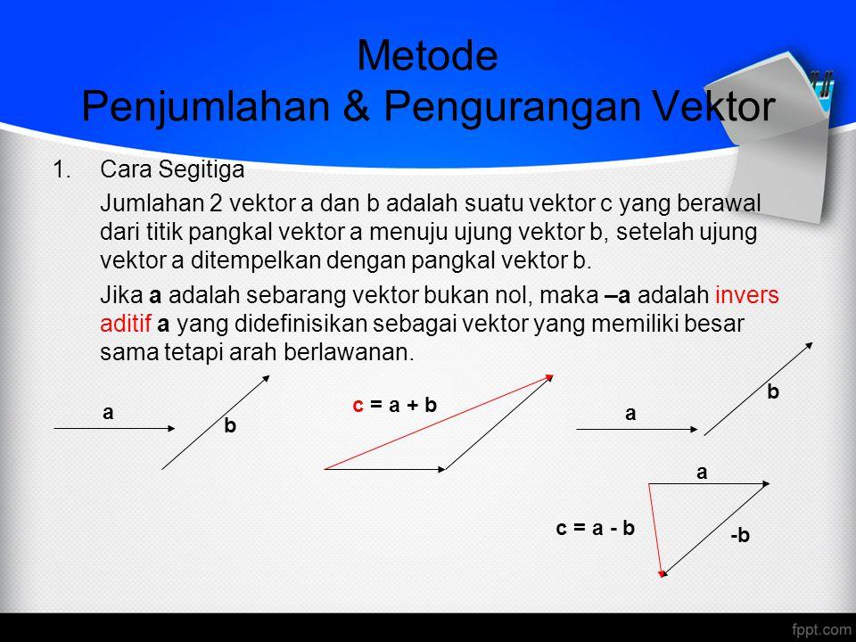 Metode Penjumlahan & Pengurangan Vektor 1.Cara Segitiga Jumlahan 2 vektor a dan b adalah suatu vektor c yang berawal dari titik pangkal vektor a menuju ujung vektor b, setelah ujung vektor a ditempelkan dengan pangkal vektor b.