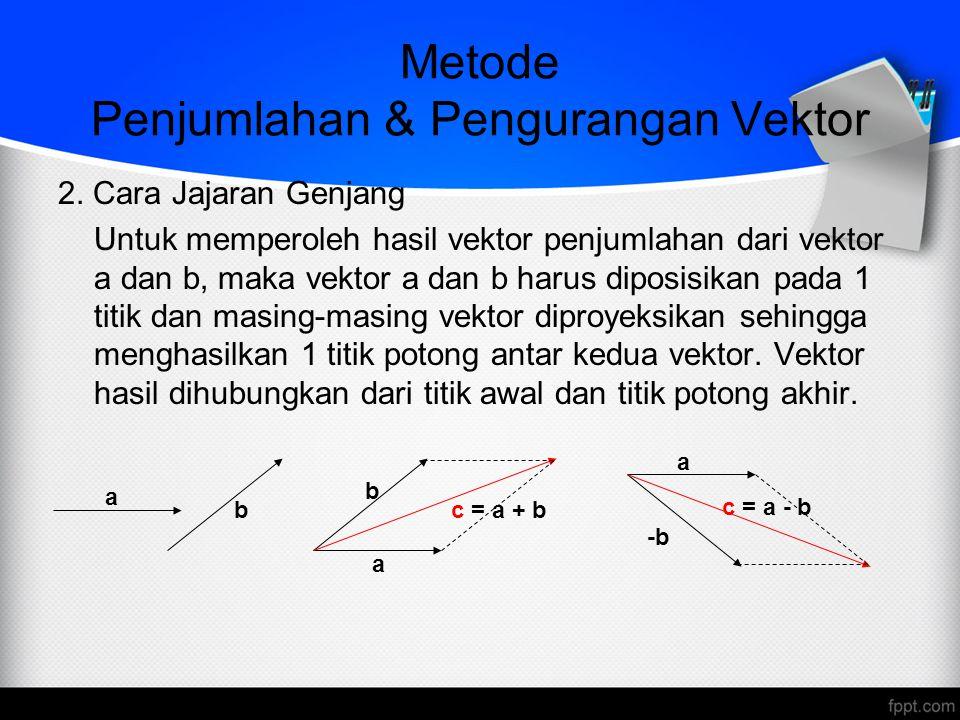 Metode Penjumlahan & Pengurangan Vektor 2.