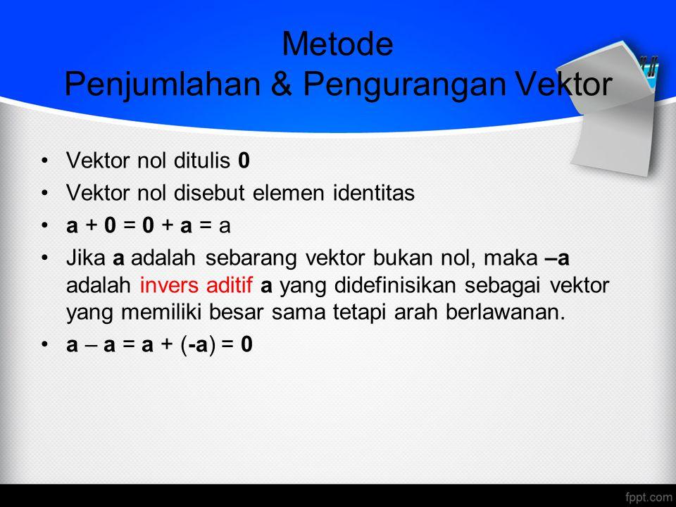 Metode Penjumlahan & Pengurangan Vektor Vektor nol ditulis 0 Vektor nol disebut elemen identitas a + 0 = 0 + a = a Jika a adalah sebarang vektor bukan nol, maka –a adalah invers aditif a yang didefinisikan sebagai vektor yang memiliki besar sama tetapi arah berlawanan.