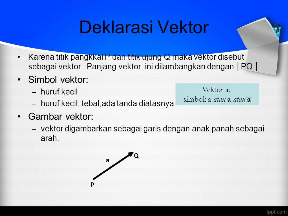 Komponen Vektor Komponen vektor: vektor 2 dimensi : a (1,2) 1 dan 2 merupakan komponen vektor a merupakan nama vektor 1 merepresentasikan nilai pada sumbu x (horisontal) 2 merepresentasikan nilai pada sumbu y (vertikal) vektor 3 dimensi : a (1,2,3) Panjang vektor: suatu vektor memiliki panjang vektor yang disimbolkan dengan |a|.