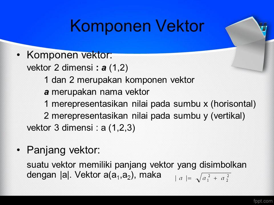Visualisasi Vektor 2 vektor dikatakan sama,jika panjang dan arahnya sama Vektor a dan b dikatakan sama, sebab 1.Arah kedua vektor sama 2.|a| = |b| Vektor a dan b dikatakan tidak sama, Sebab 1.Arah kedua vektor tidak sama 2.Meskipun, |a| = |b| Vektor a dan b dikatakan tidak sama, Sebab 1.Meskipun, Arah kedua vektor sama 2.|a| != |b|