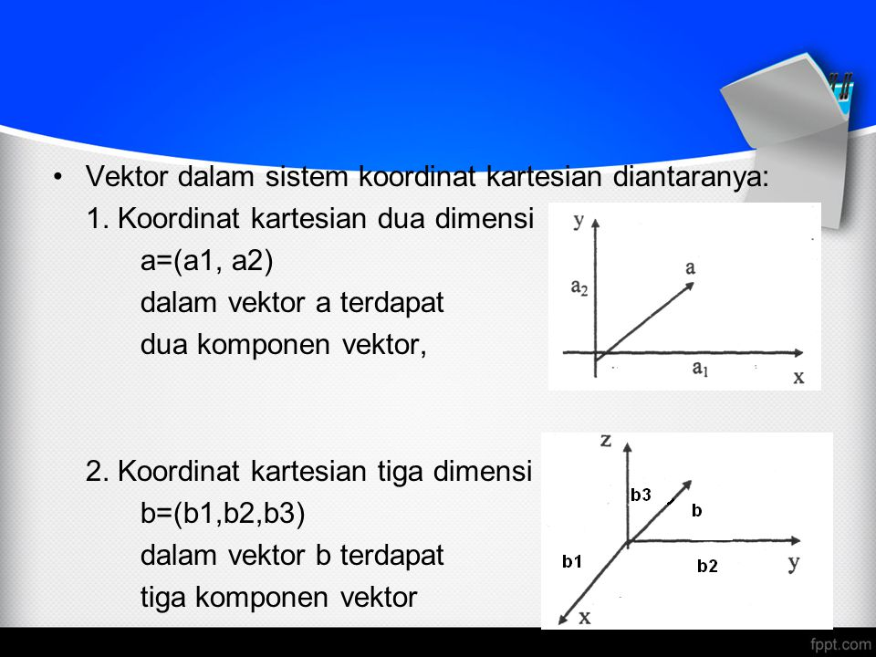 Vektor dalam sistem koordinat kartesian diantaranya: 1.