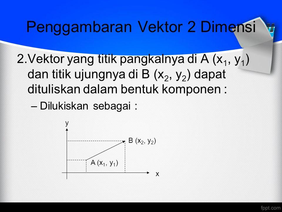 Penggambaran Vektor 2 Dimensi Gambar vektor p yang berarah ke titik A (3,2) dalam sumbu koordinat dengan pangkal di titik B (1,-2).