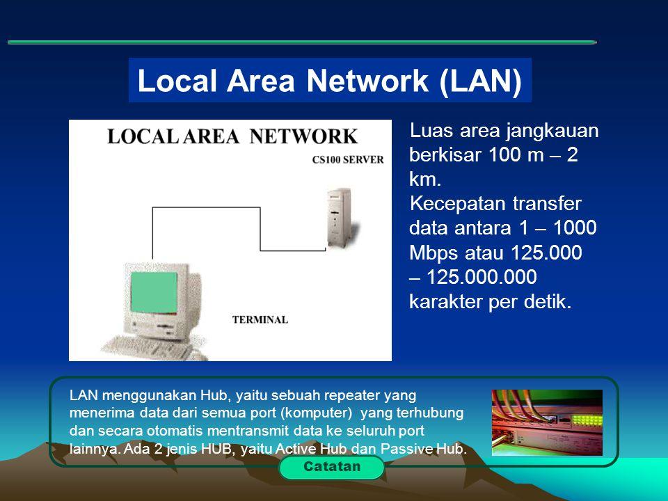 Local Area Network (LAN) LAN menggunakan Hub, yaitu sebuah repeater yang menerima data dari semua port (komputer) yang terhubung dan secara otomatis m