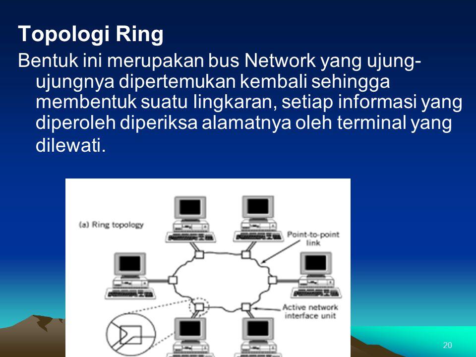 Topologi Ring Bentuk ini merupakan bus Network yang ujung- ujungnya dipertemukan kembali sehingga membentuk suatu lingkaran, setiap informasi yang dip