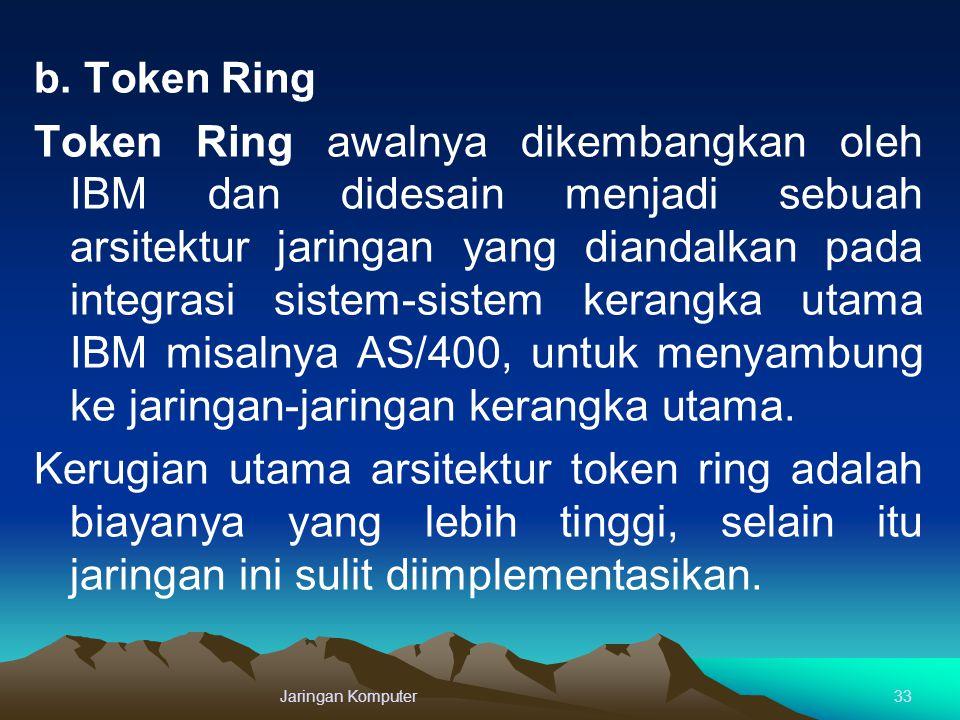b. Token Ring Token Ring awalnya dikembangkan oleh IBM dan didesain menjadi sebuah arsitektur jaringan yang diandalkan pada integrasi sistem-sistem ke