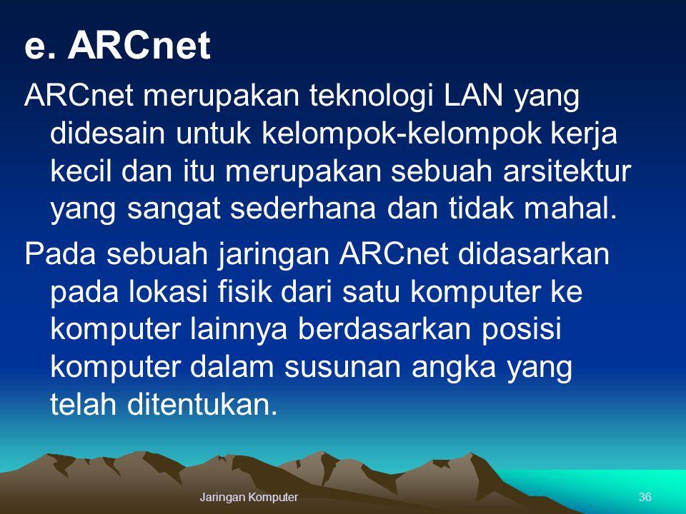 e. ARCnet ARCnet merupakan teknologi LAN yang didesain untuk kelompok-kelompok kerja kecil dan itu merupakan sebuah arsitektur yang sangat sederhana d