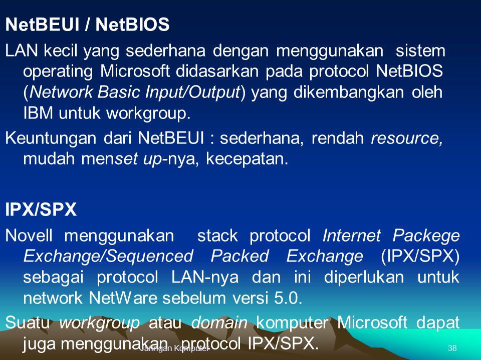 NetBEUI / NetBIOS LAN kecil yang sederhana dengan menggunakan sistem operating Microsoft didasarkan pada protocol NetBIOS (Network Basic Input/Output)