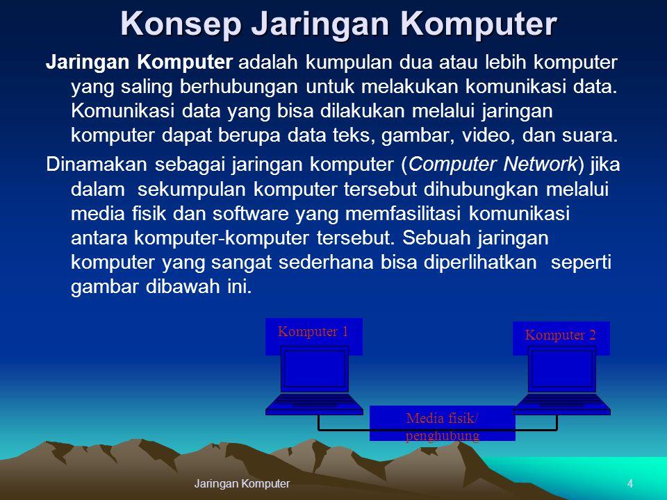 Konsep Jaringan Komputer Jaringan Komputer adalah kumpulan dua atau lebih komputer yang saling berhubungan untuk melakukan komunikasi data. Komunikasi