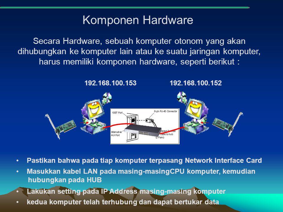 Komponen Hardware Secara Hardware, sebuah komputer otonom yang akan dihubungkan ke komputer lain atau ke suatu jaringan komputer, harus memiliki kompo