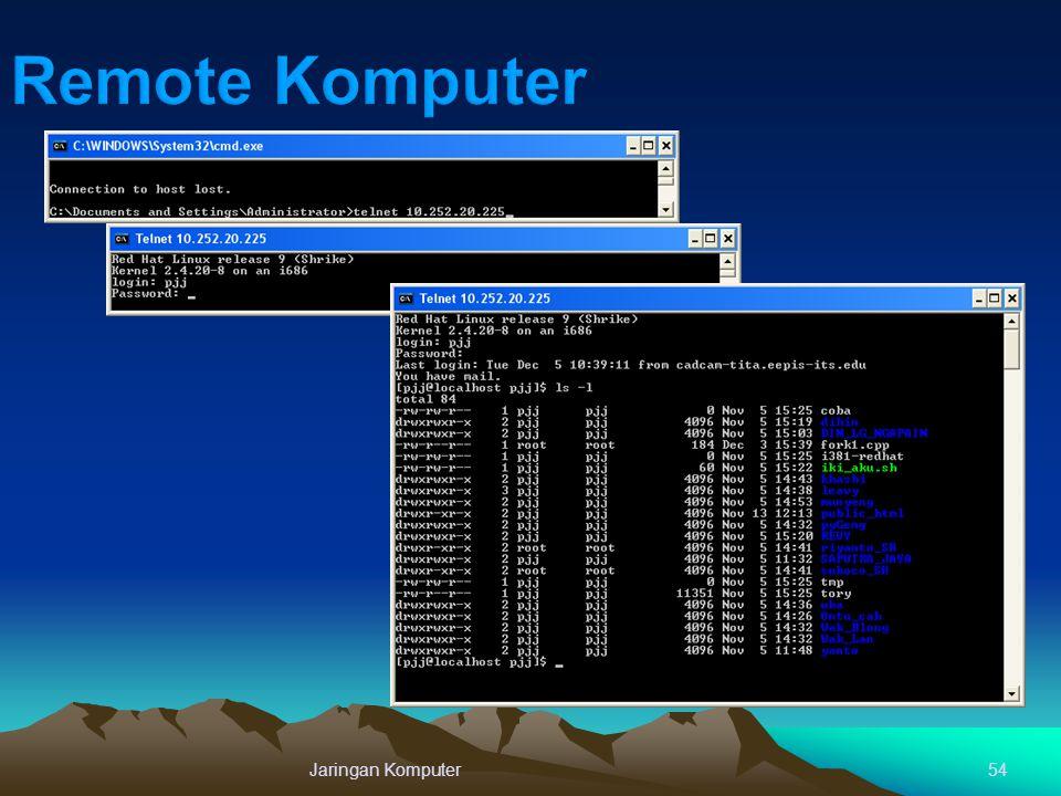 Jaringan Komputer54